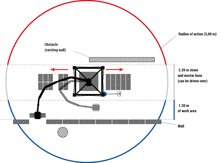 Stein Rex 20 Mini Crane Schulte Transportsysteme Manufacturing Transformer Wiring Diagram One Numerous Possibilities